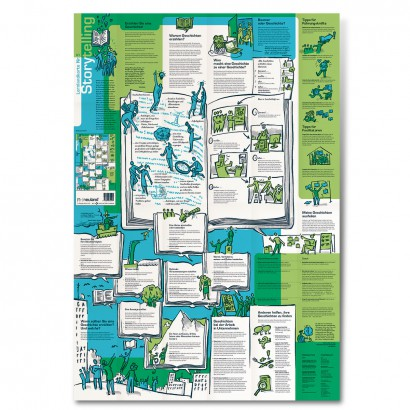 Learning Map No. 5 - Storytelling